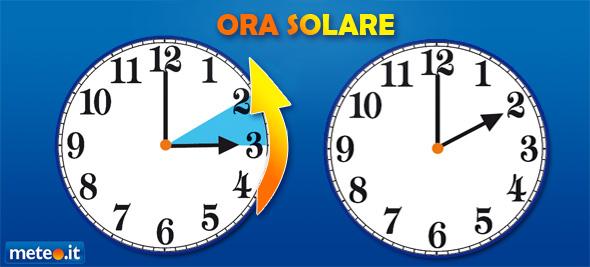 Ultime Notizie: TORNA ORA SOLARE: le lancette degli orologi si spostano di un'ora indietro (copia 1)