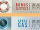 Bonus Sociale Povertà energetica: Innalzati i limiti di reddito nel 2020