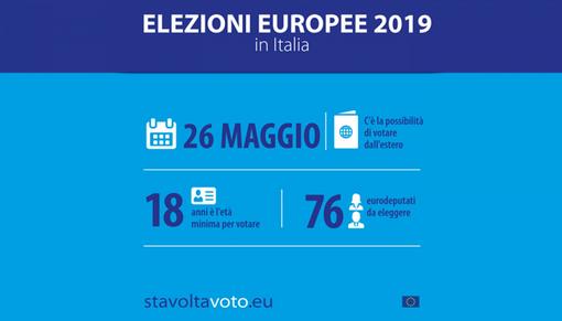 Elezioni europee, al via da domani presentazione liste candidati