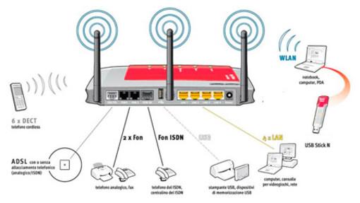 Didattica a Distanza, come attrezzarsi: prezzi di Internet in calo e consigli da seguire