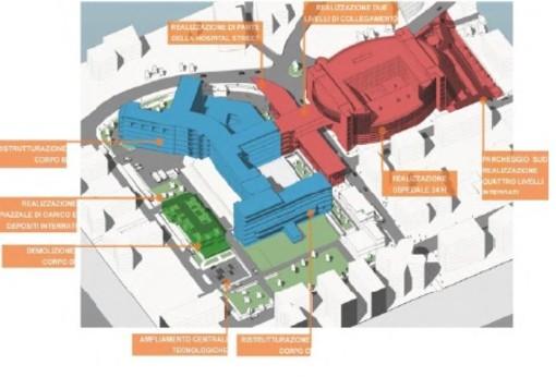 La ragione del voto contrario all'ampliamento dell'ospedale Parini